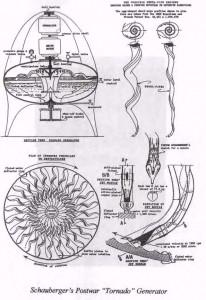Viktor SCHAUBERGER schéma